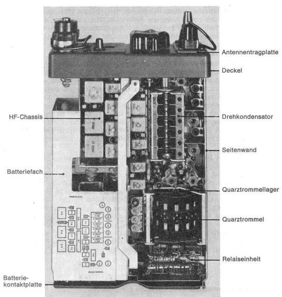 en:se-208 [armyradio wiki]